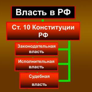 Органы власти Орджоникидзевской