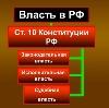 Органы власти в Орджоникидзевской